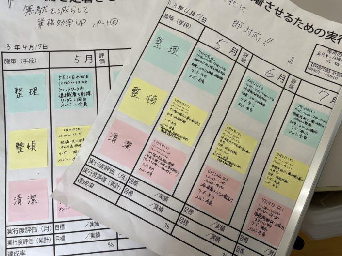半年間の計画を日にち、時間まで決めてますので、その日に実施していき改善します。